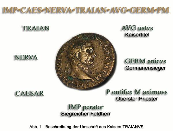 Die Geschichte Des Römischen Geldes